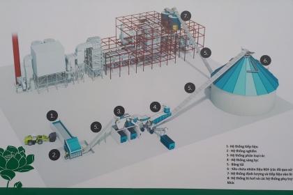 Đầu vào vô tận, điện rác giá 2.000 đồng/kWh