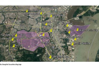 Tp.HCM: Giá bất động sản trung bình tại quận 7 từ 1.000 - 3.000 USD/m2